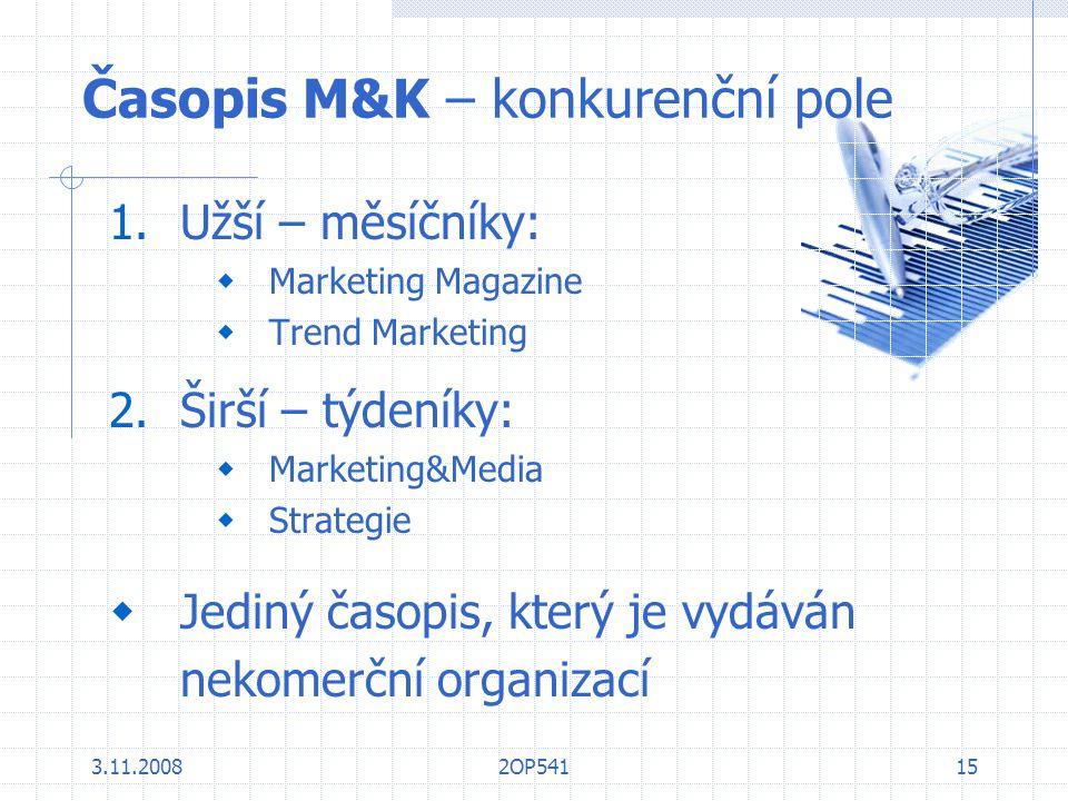 Časopis M&K – konkurenční pole