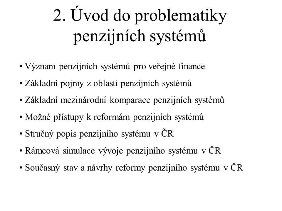 2. Úvod do problematiky penzijních systémů