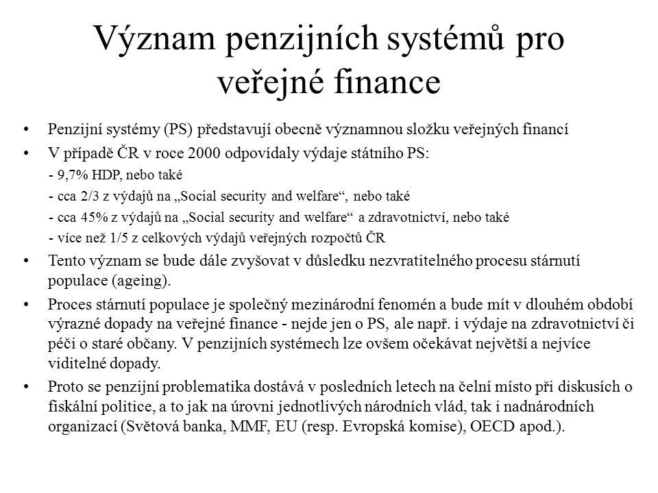 Význam penzijních systémů pro veřejné finance