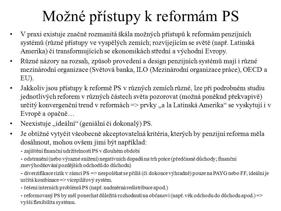 Možné přístupy k reformám PS