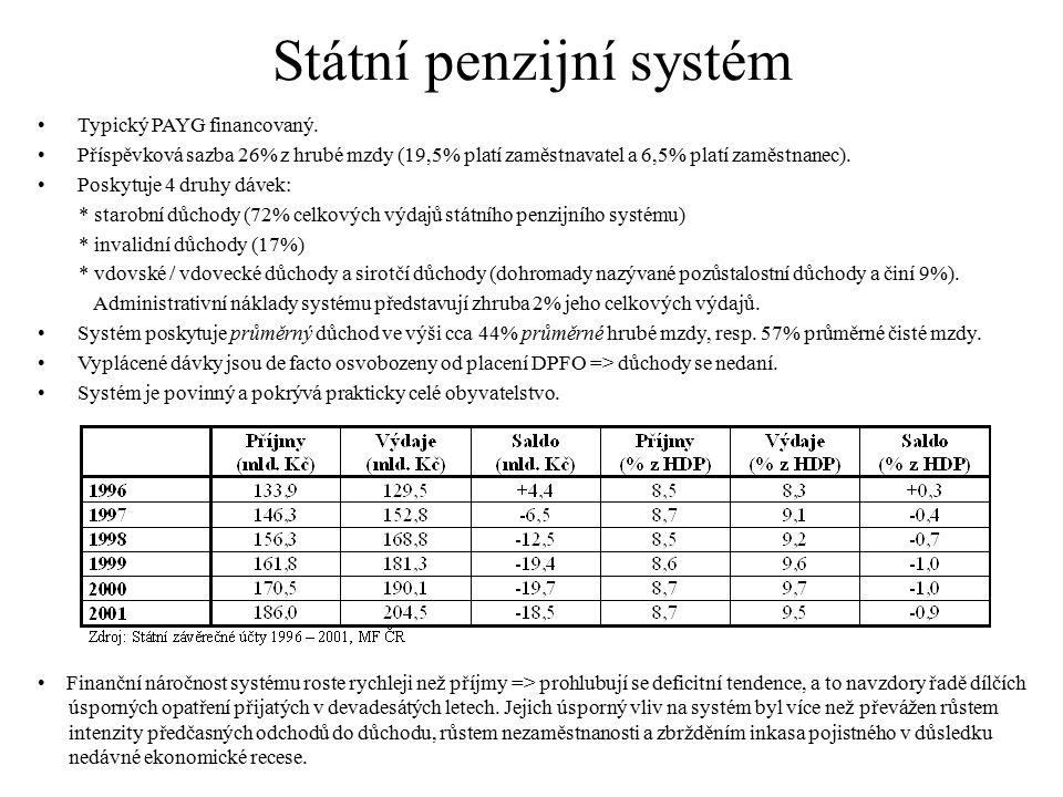 Státní penzijní systém