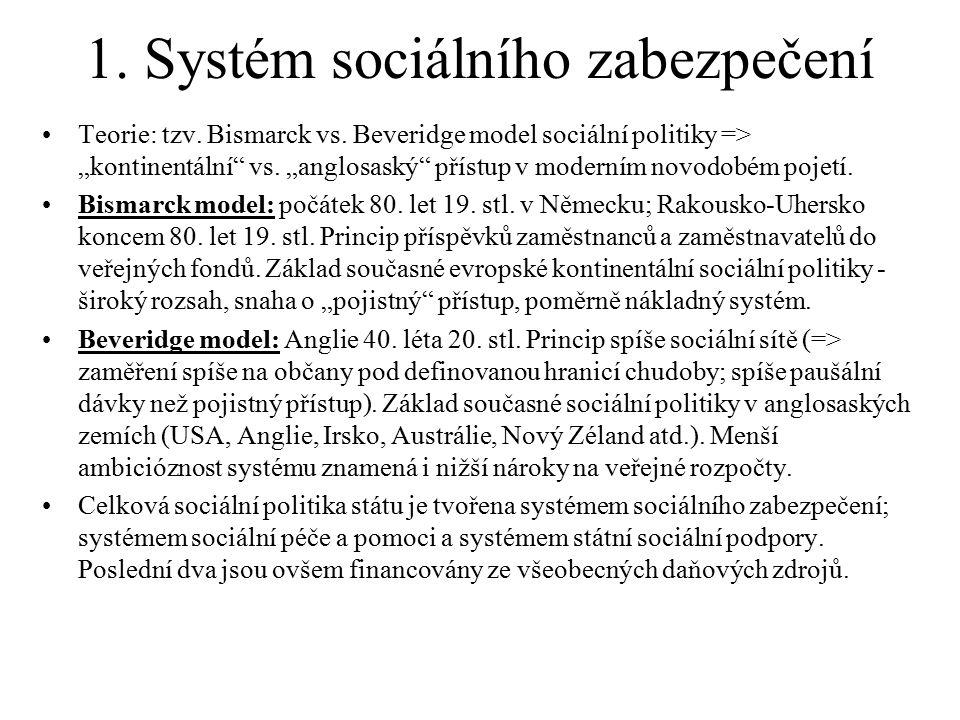 1. Systém sociálního zabezpečení