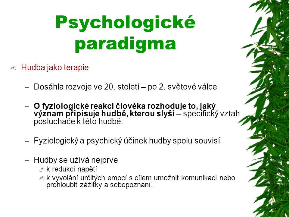Psychologické paradigma