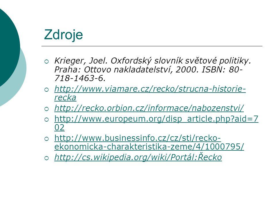 Zdroje Krieger, Joel. Oxfordský slovník světové politiky. Praha: Ottovo nakladatelství, 2000. ISBN: 80-718-1463-6.