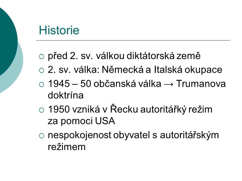 Historie před 2. sv. válkou diktátorská země
