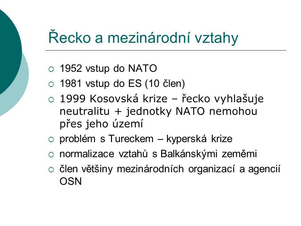 Řecko a mezinárodní vztahy