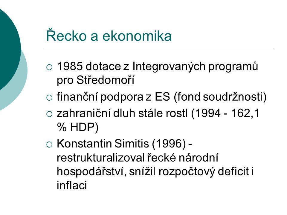 Řecko a ekonomika 1985 dotace z Integrovaných programů pro Středomoří