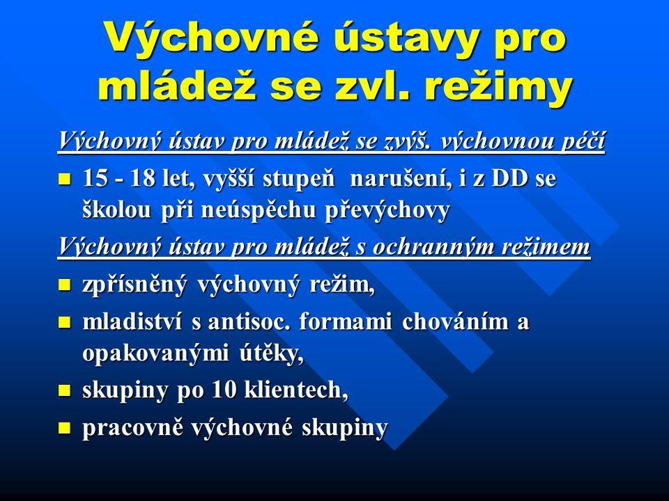 Výchovné ústavy pro mládež se zvl. režimy