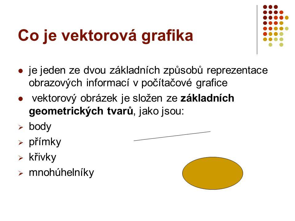 Co je vektorová grafika