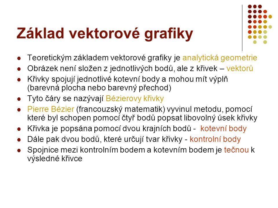Základ vektorové grafiky
