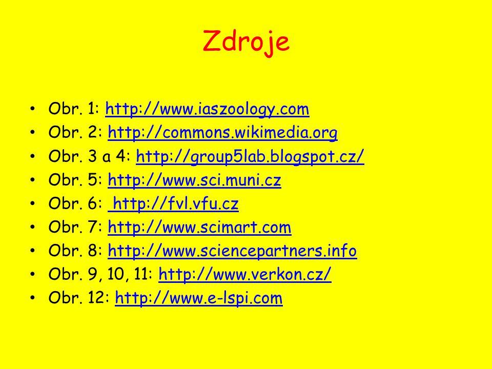 Zdroje Obr. 1: http://www.iaszoology.com