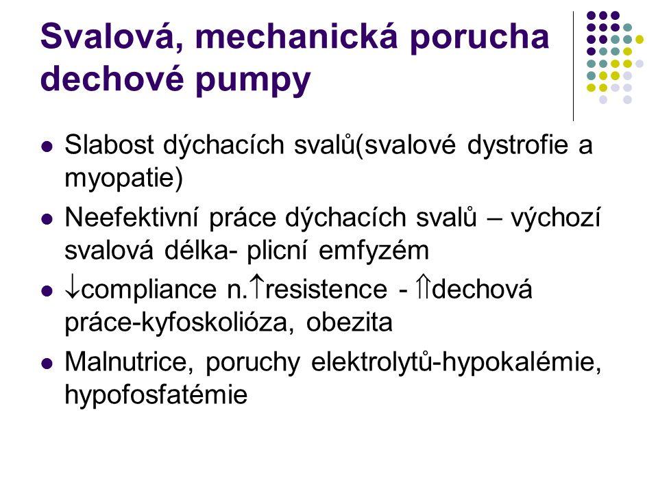 Svalová, mechanická porucha dechové pumpy