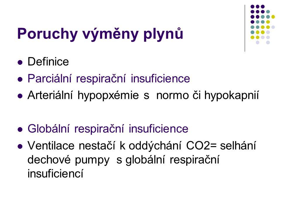 Poruchy výměny plynů Definice Parciální respirační insuficience