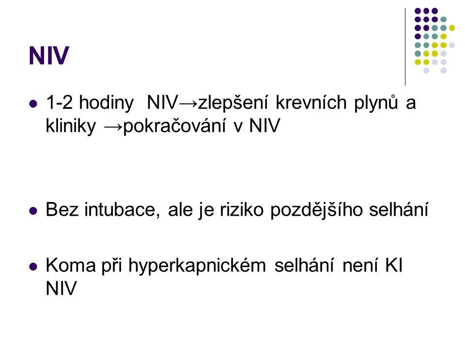 NIV 1-2 hodiny NIV→zlepšení krevních plynů a kliniky →pokračování v NIV. Bez intubace, ale je riziko pozdějšího selhání.