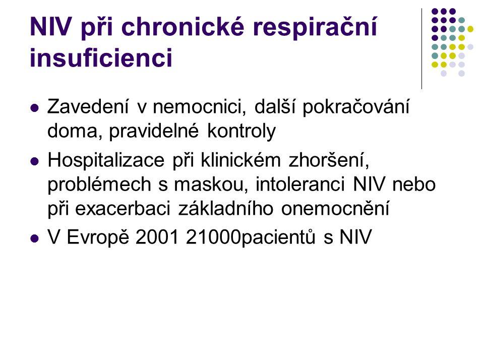 NIV při chronické respirační insuficienci