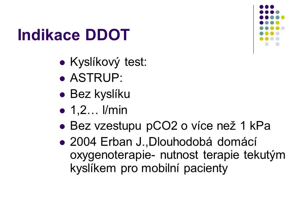 Indikace DDOT Kyslíkový test: ASTRUP: Bez kyslíku 1,2… l/min