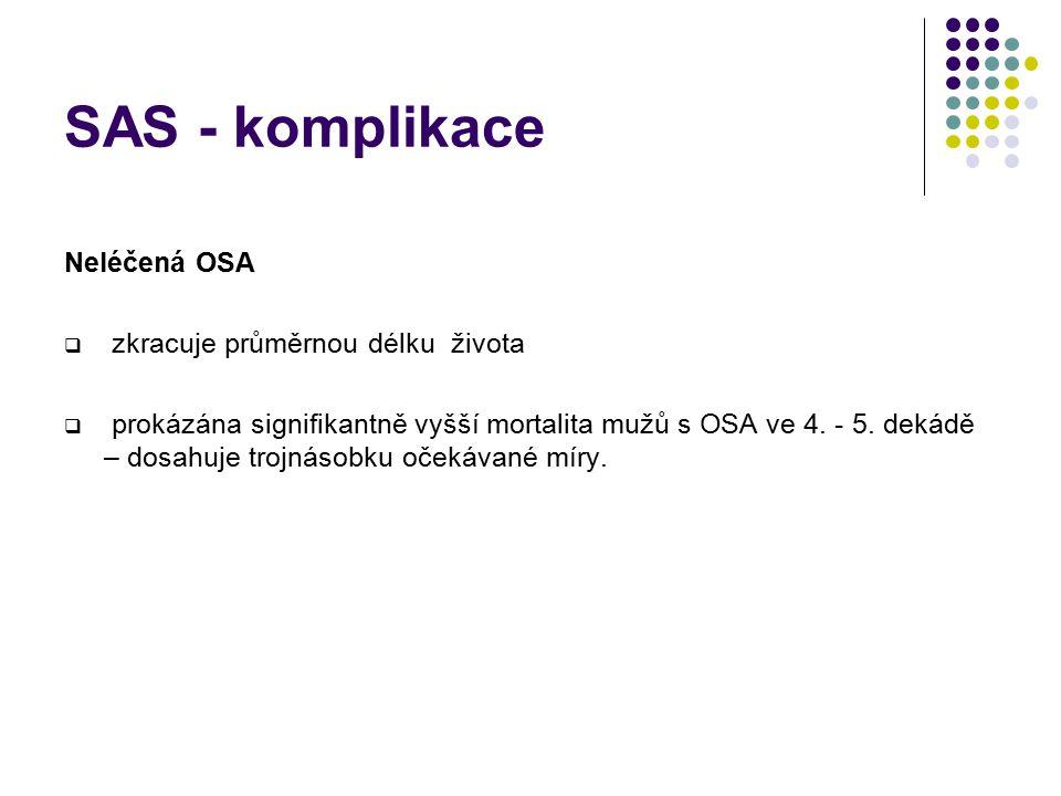 SAS - komplikace Neléčená OSA zkracuje průměrnou délku života