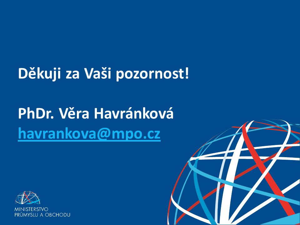 Děkuji za Vaši pozornost! PhDr. Věra Havránková havrankova@mpo.cz