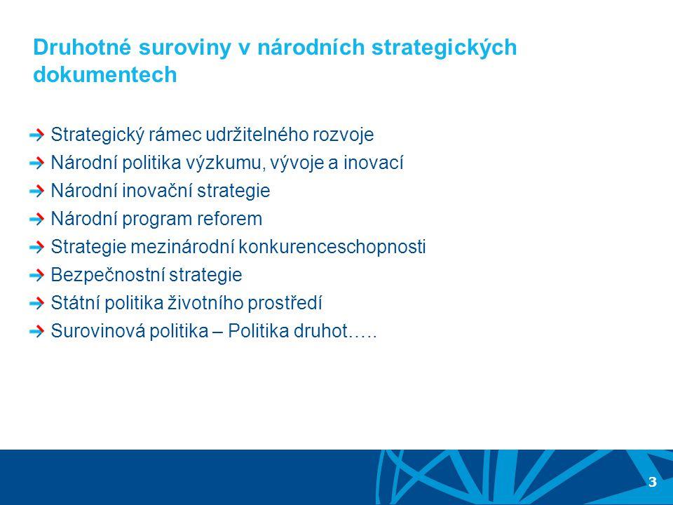 Druhotné suroviny v národních strategických dokumentech