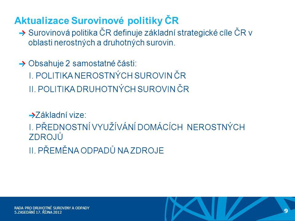 Aktualizace Surovinové politiky ČR