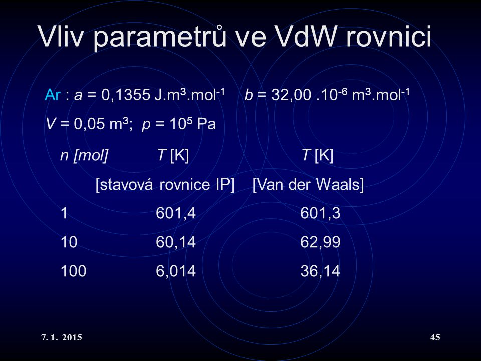 Vliv parametrů ve VdW rovnici