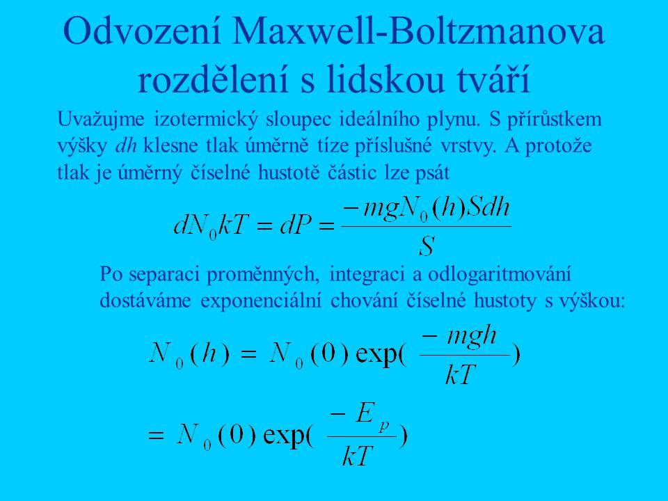 Odvození Maxwell-Boltzmanova rozdělení s lidskou tváří