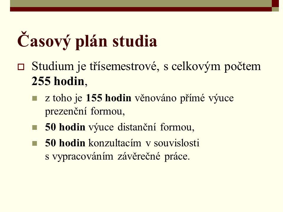 Časový plán studia Studium je třísemestrové, s celkovým počtem 255 hodin, z toho je 155 hodin věnováno přímé výuce prezenční formou,