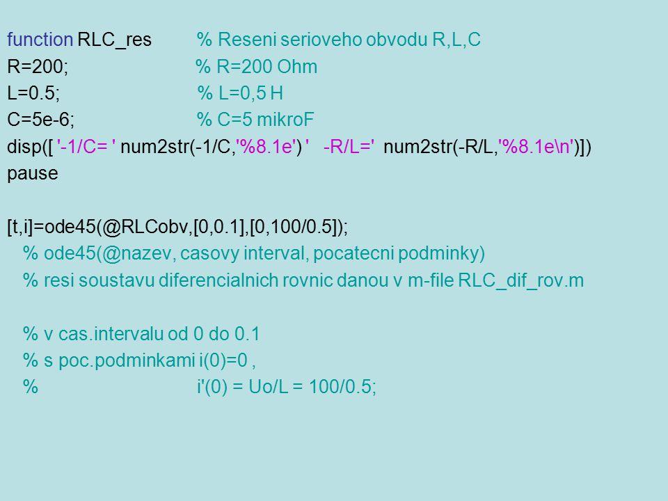 function RLC_res % Reseni serioveho obvodu R,L,C