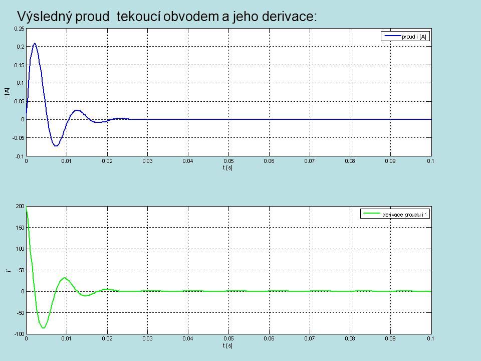 Výsledný proud tekoucí obvodem a jeho derivace: