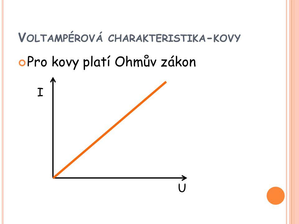 Voltampérová charakteristika-kovy