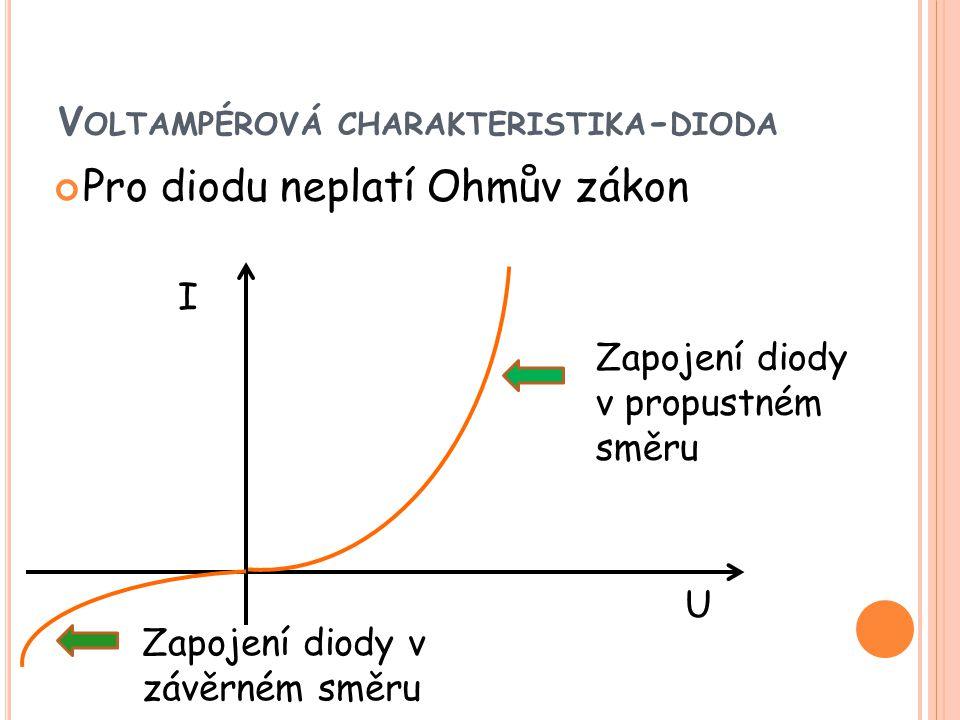 Voltampérová charakteristika-dioda