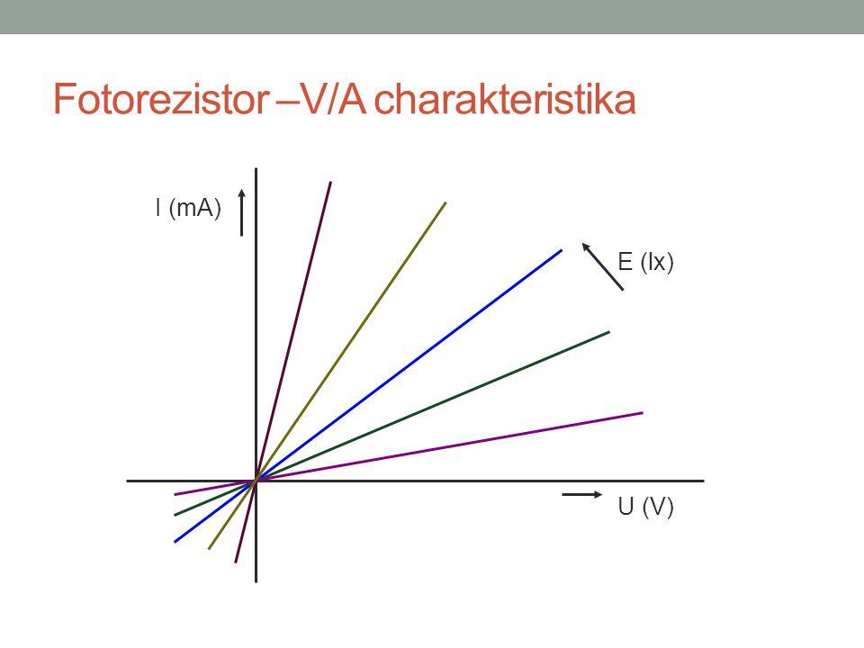 Fotorezistor –V/A charakteristika