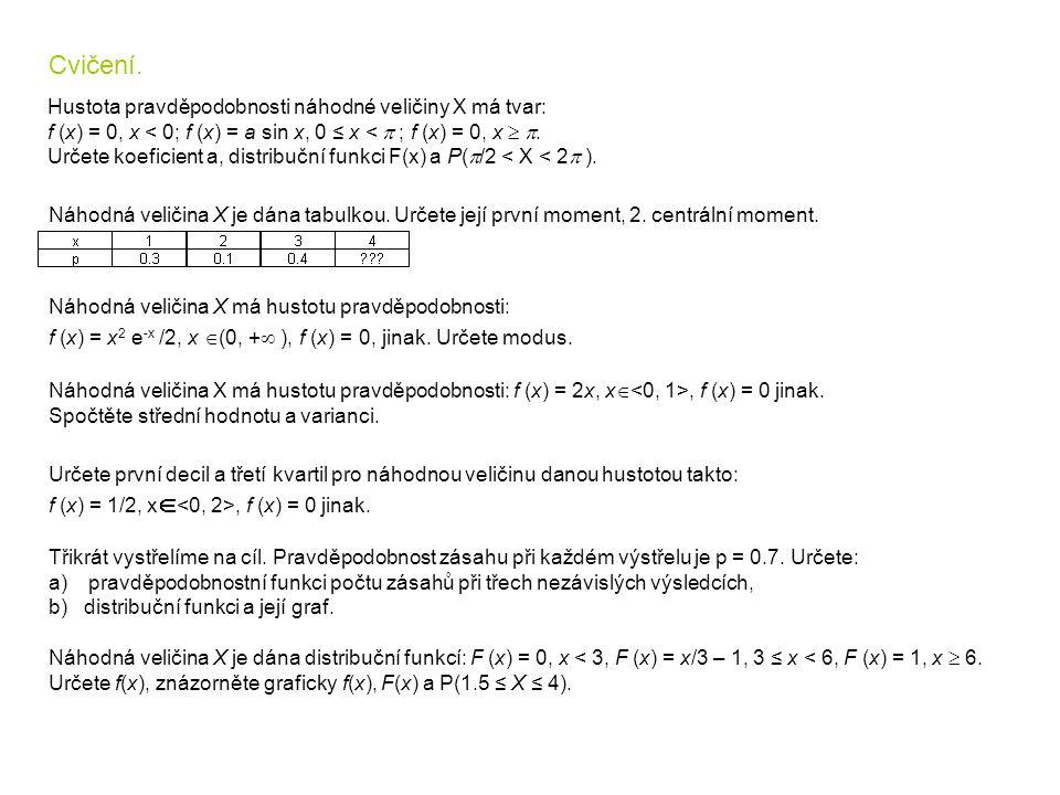 Cvičení. Hustota pravděpodobnosti náhodné veličiny X má tvar: