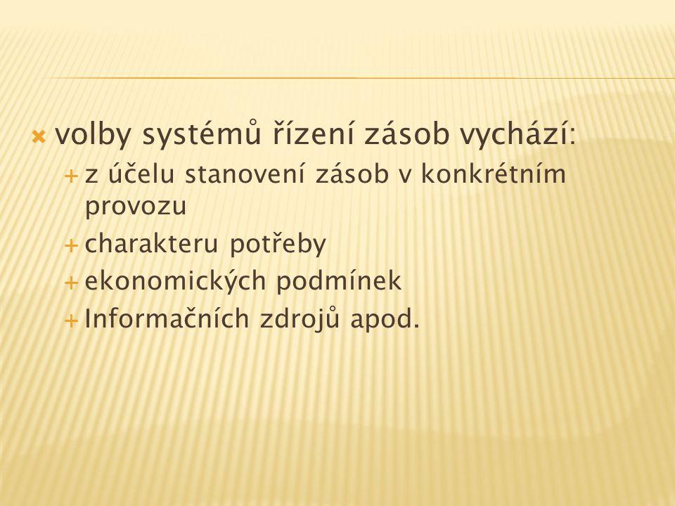 volby systémů řízení zásob vychází: