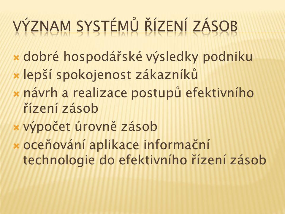 Význam systémů řízení zásob