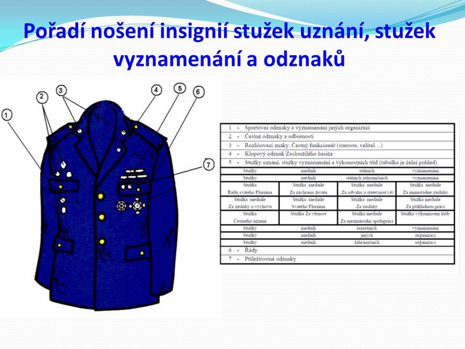 Pořadí nošení insignií stužek uznání, stužek vyznamenání a odznaků