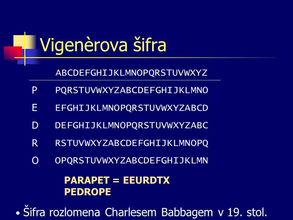 Vigenèrova šifra ABCDEFGHIJKLMNOPQRSTUVWXYZ PQRSTUVWXYZABCDEFGHIJKLMNO