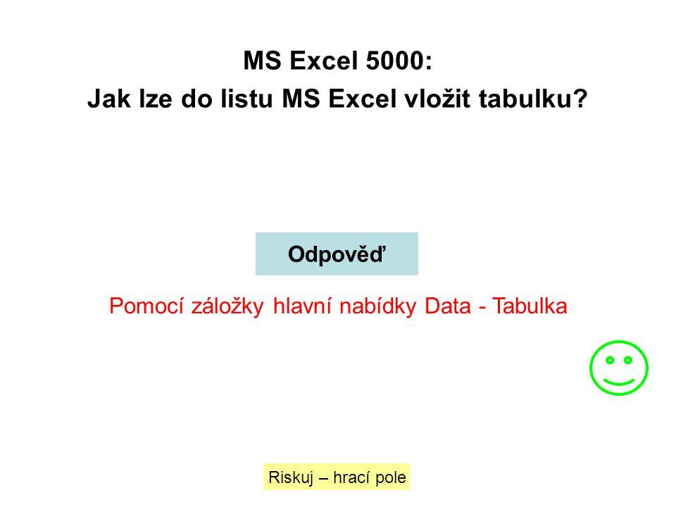 Jak lze do listu MS Excel vložit tabulku