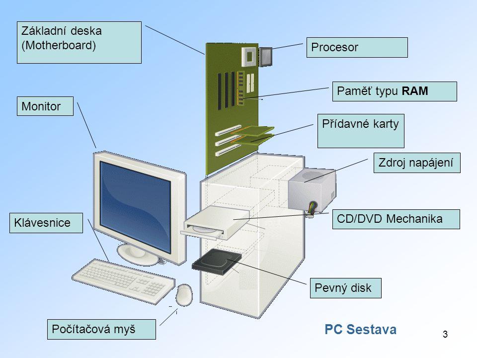 PC Sestava Základní deska (Motherboard) Procesor Paměť typu RAM