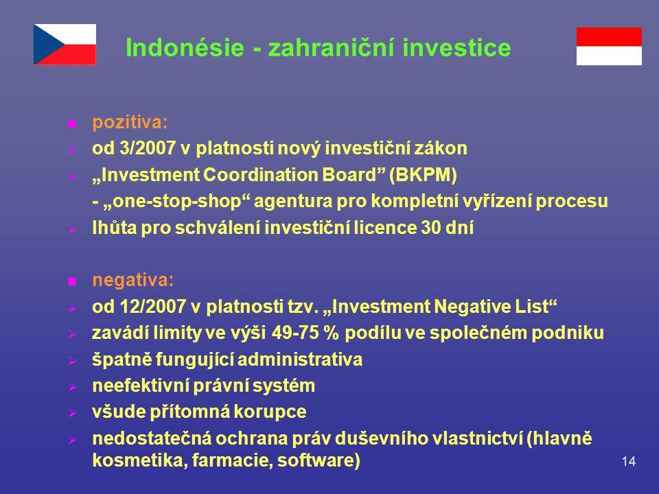 Indonésie - zahraniční investice