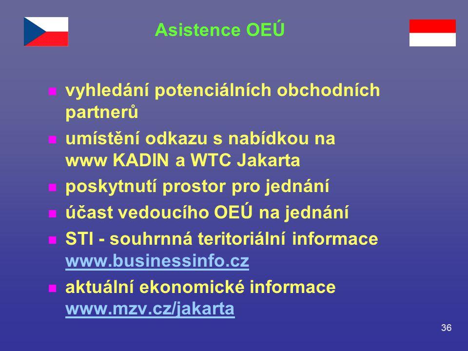 Asistence OEÚ vyhledání potenciálních obchodních partnerů. umístění odkazu s nabídkou na www KADIN a WTC Jakarta.