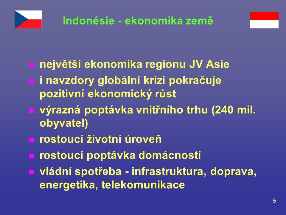 Indonésie - ekonomika země