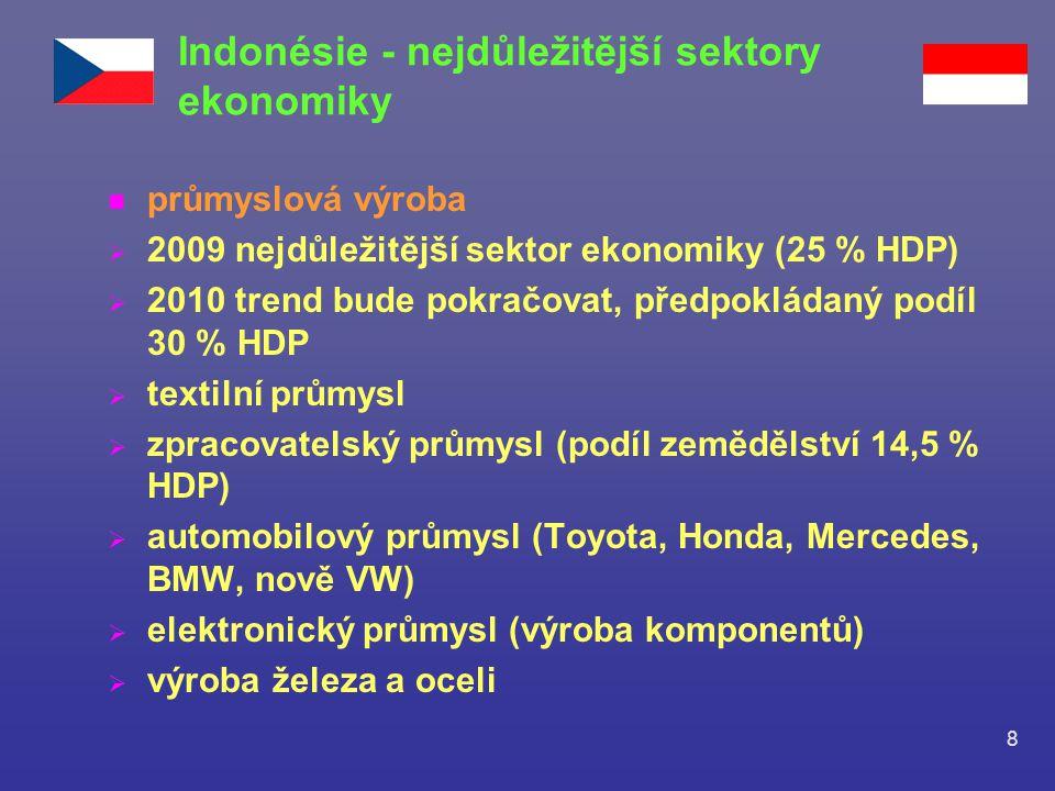 Indonésie - nejdůležitější sektory ekonomiky