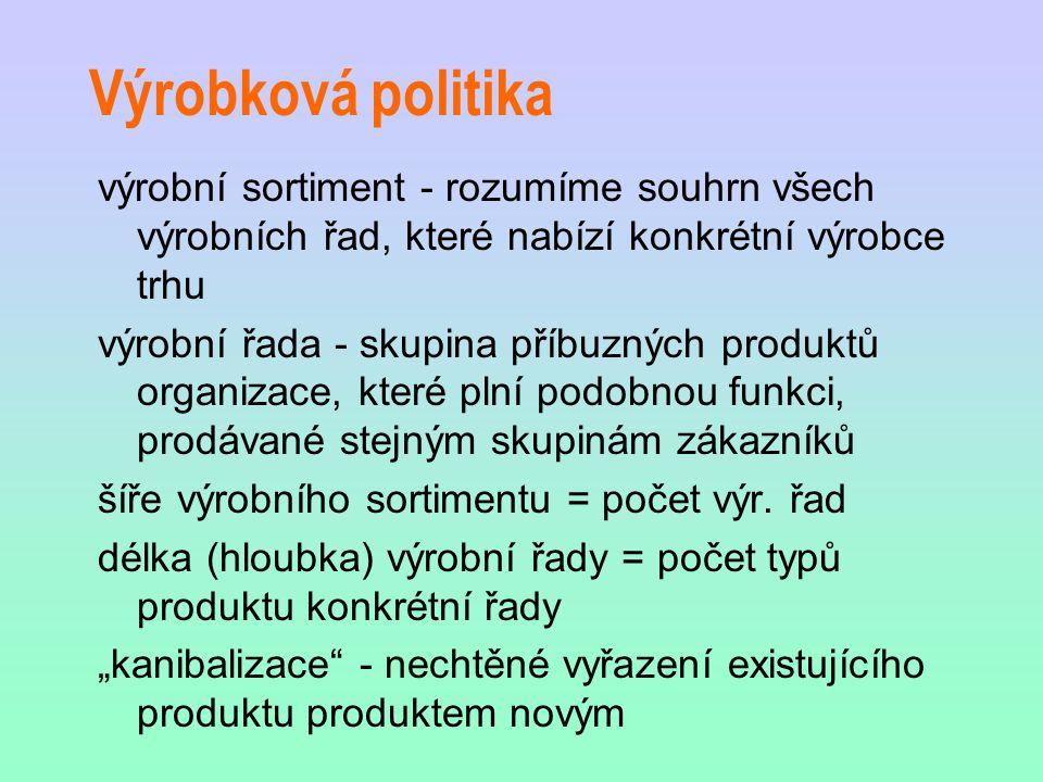 Výrobková politika výrobní sortiment - rozumíme souhrn všech výrobních řad, které nabízí konkrétní výrobce trhu.