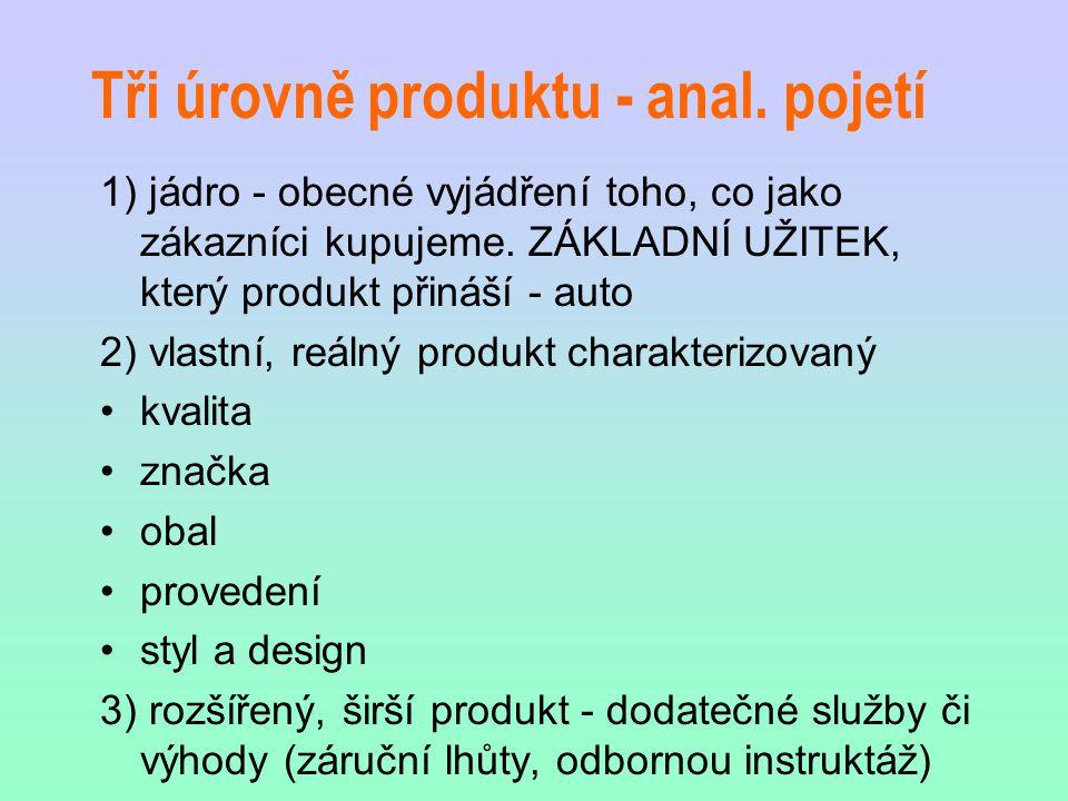 Tři úrovně produktu - anal. pojetí