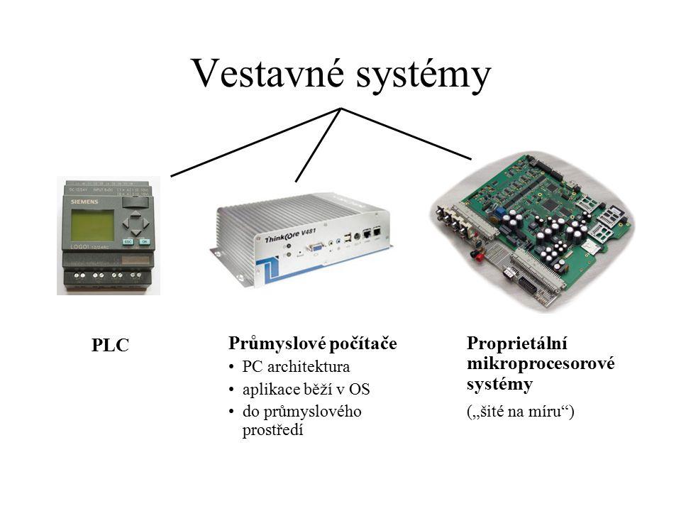 Vestavné systémy PLC Průmyslové počítače