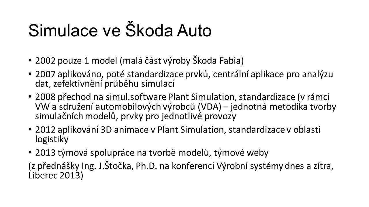Simulace ve Škoda Auto 2002 pouze 1 model (malá část výroby Škoda Fabia)