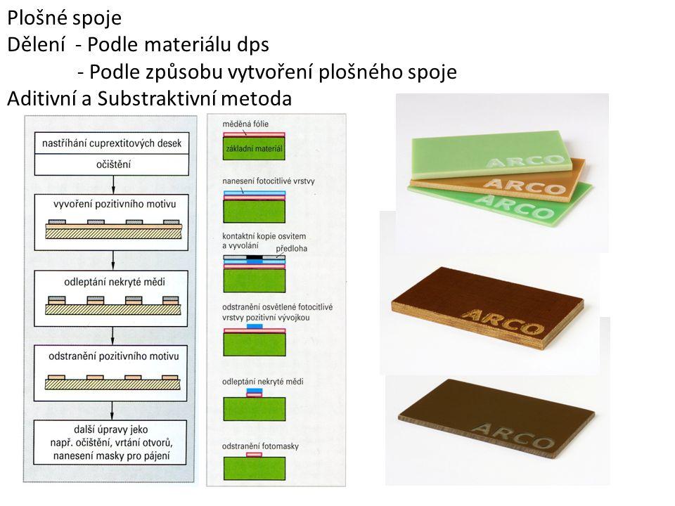 Plošné spoje Dělení - Podle materiálu dps. - Podle způsobu vytvoření plošného spoje.