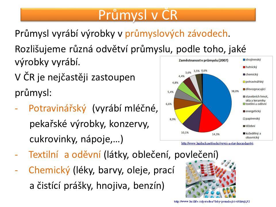 Průmysl v ČR Průmysl vyrábí výrobky v průmyslových závodech.