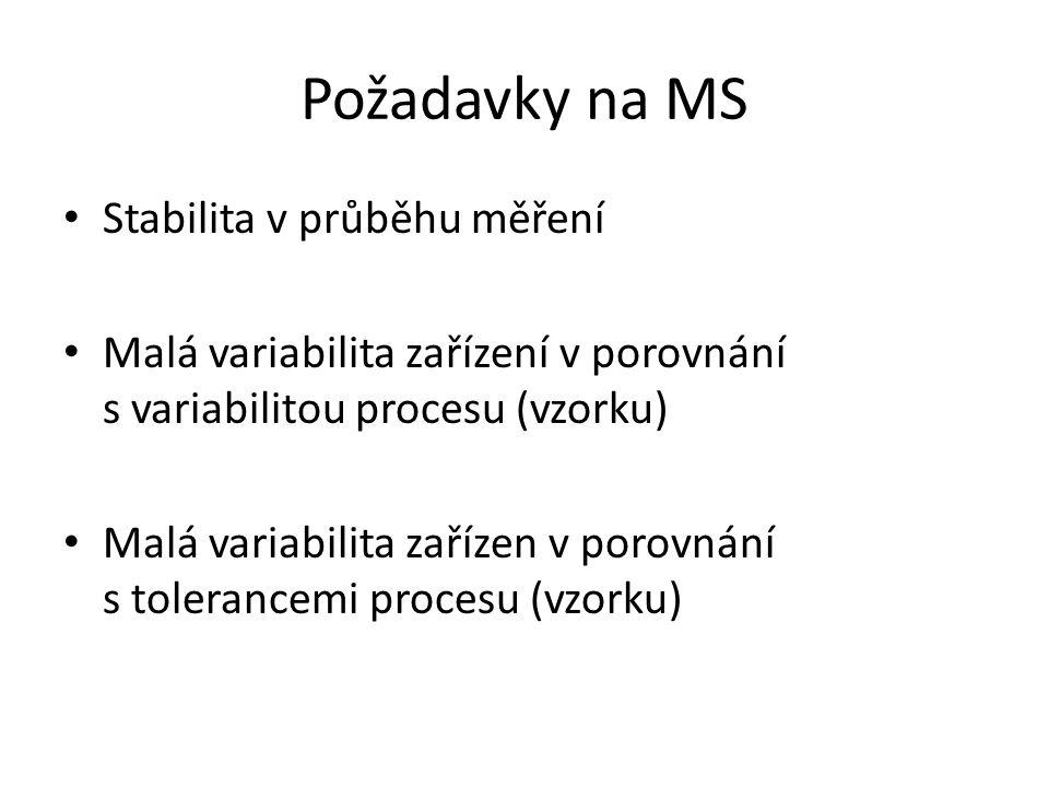 Požadavky na MS Stabilita v průběhu měření